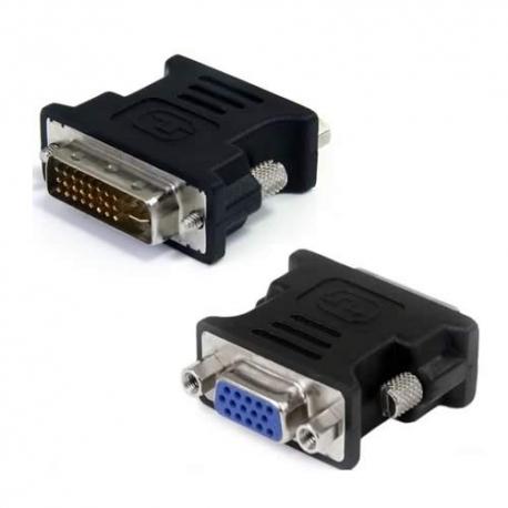 Convertidor DVI- VGA