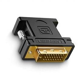 Convertidor de DVI a HDMI